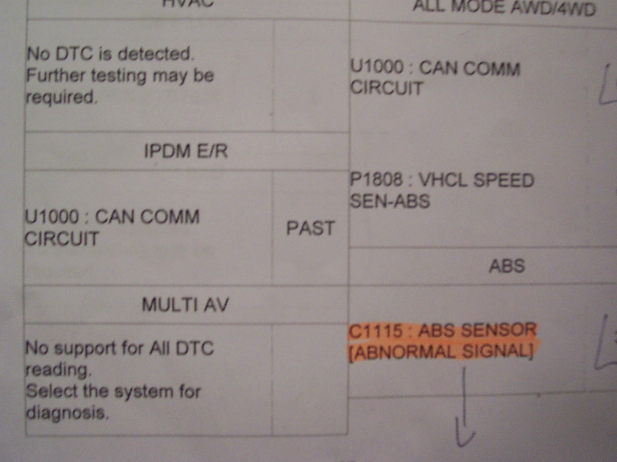 Nissan Rogue Service Manual: C1115 ABS sensor abnormal signal